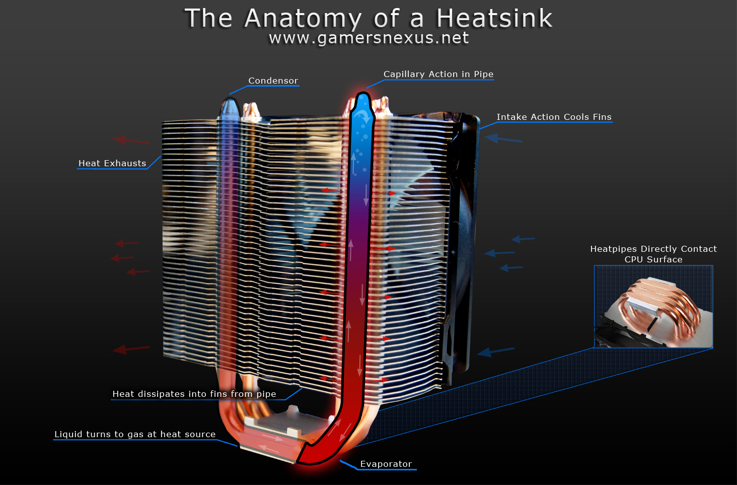 heatsink-anatomy