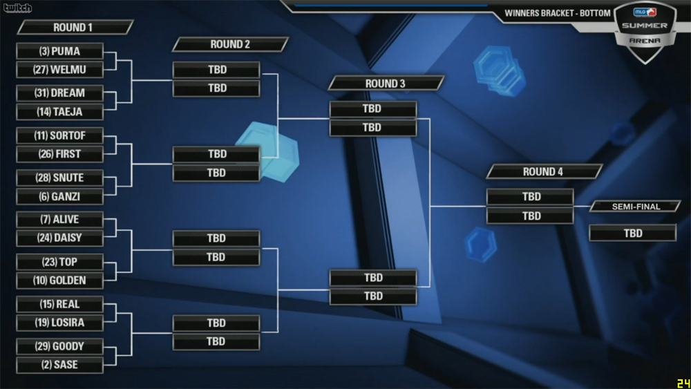 mlg-bottom-bracket