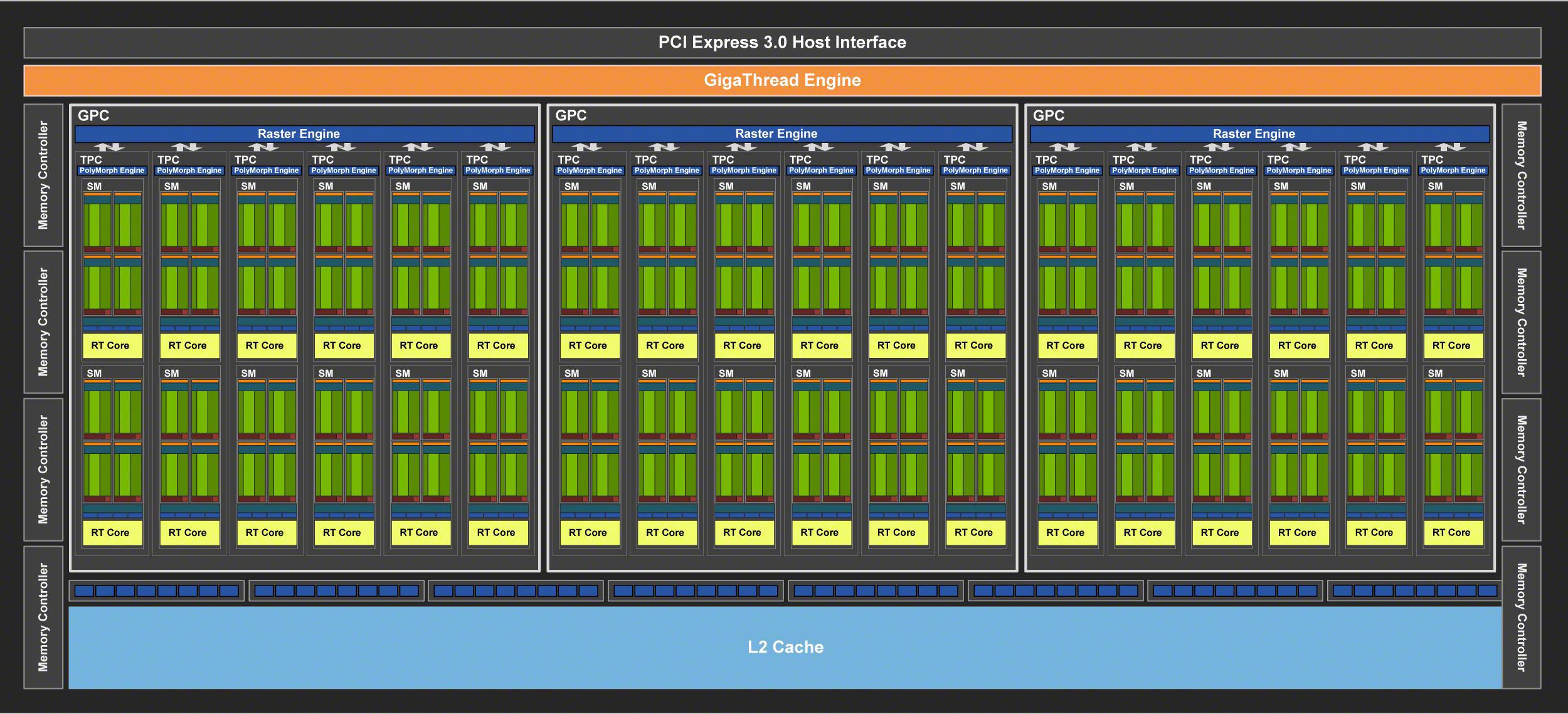 TU106 FINAL Full Chip PNG 1537199487