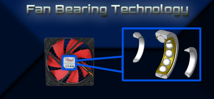 The Basics Of Case Fan Bearings Which Bearing Is Best Gamersnexus Gaming Pc Builds Hardware Benchmarks
