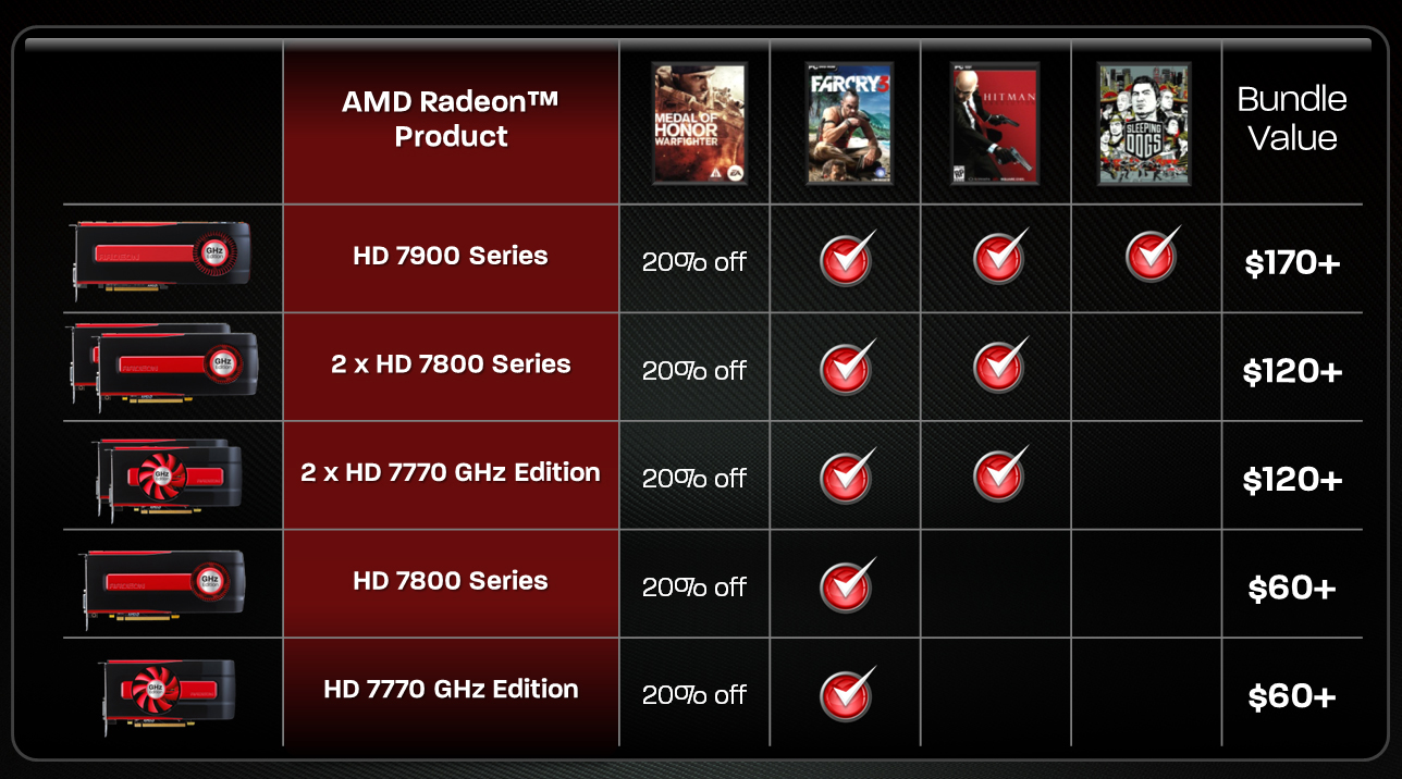 amd-never-settle-2