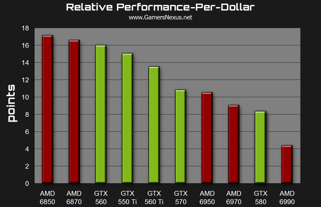 Amd Graphics Cards Compared To Nvidia - FerisGraphics