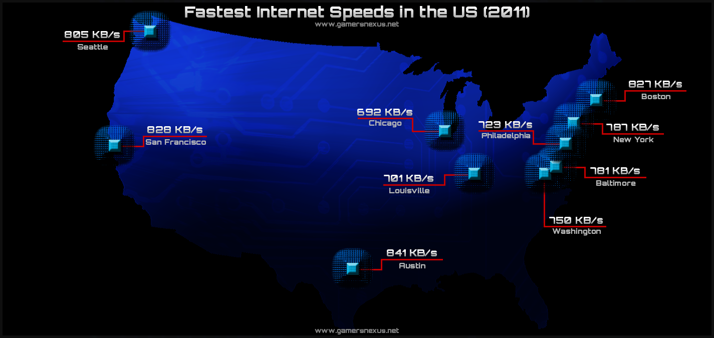 Study Fastest Average Broadband Speeds In The US By City - Us internet speed map
