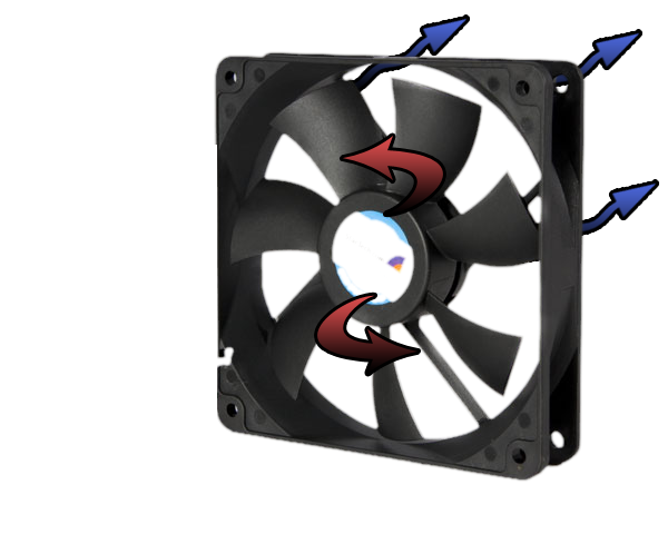 case-fan-orientation
