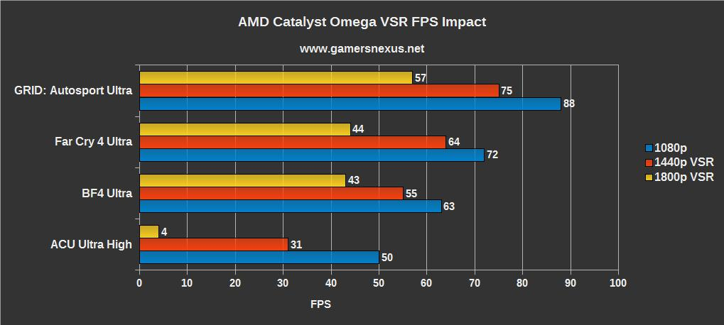 amd-catalyst-omega2