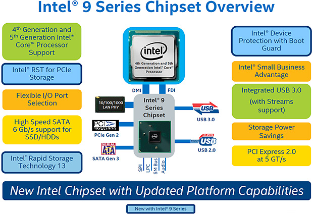 intel-z97-overview