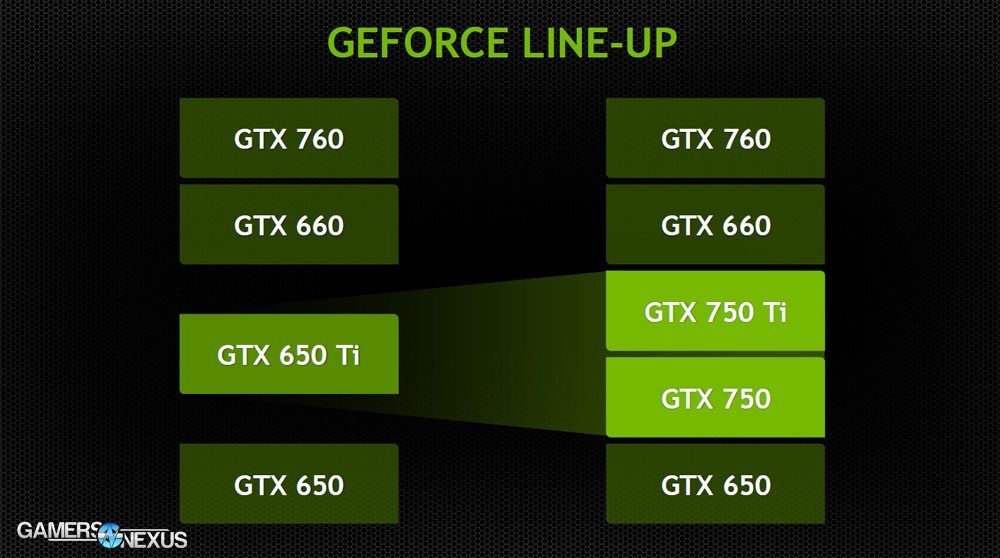 nvidia-geforce-lineup