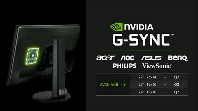 G-Sync-Monitor-Availability-CES-2014