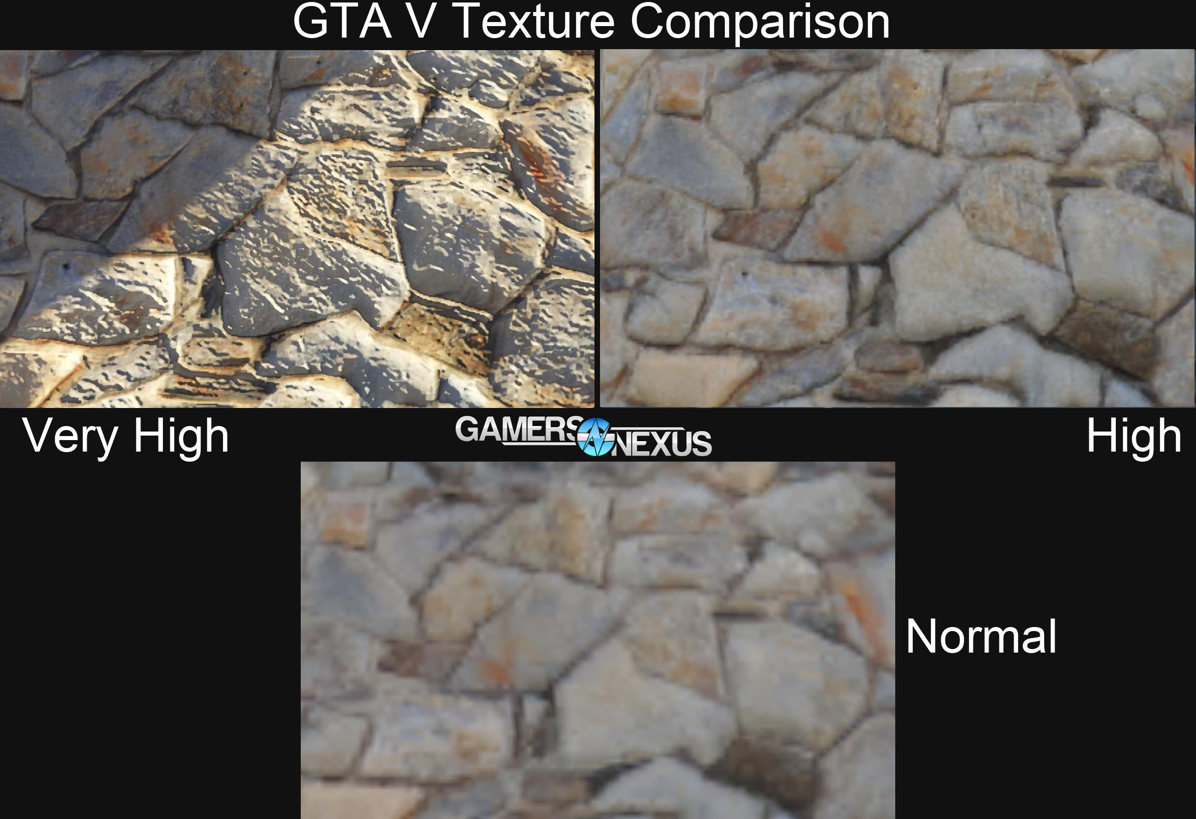 GTA V Texture Quality Screenshot Comparison & Performance