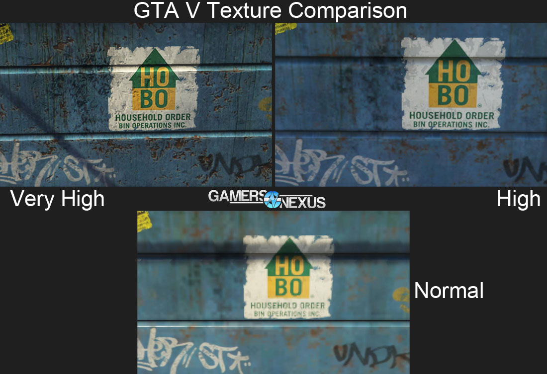 Gta v pc graphics settings guide | Wot Does Wot: Grand Theft