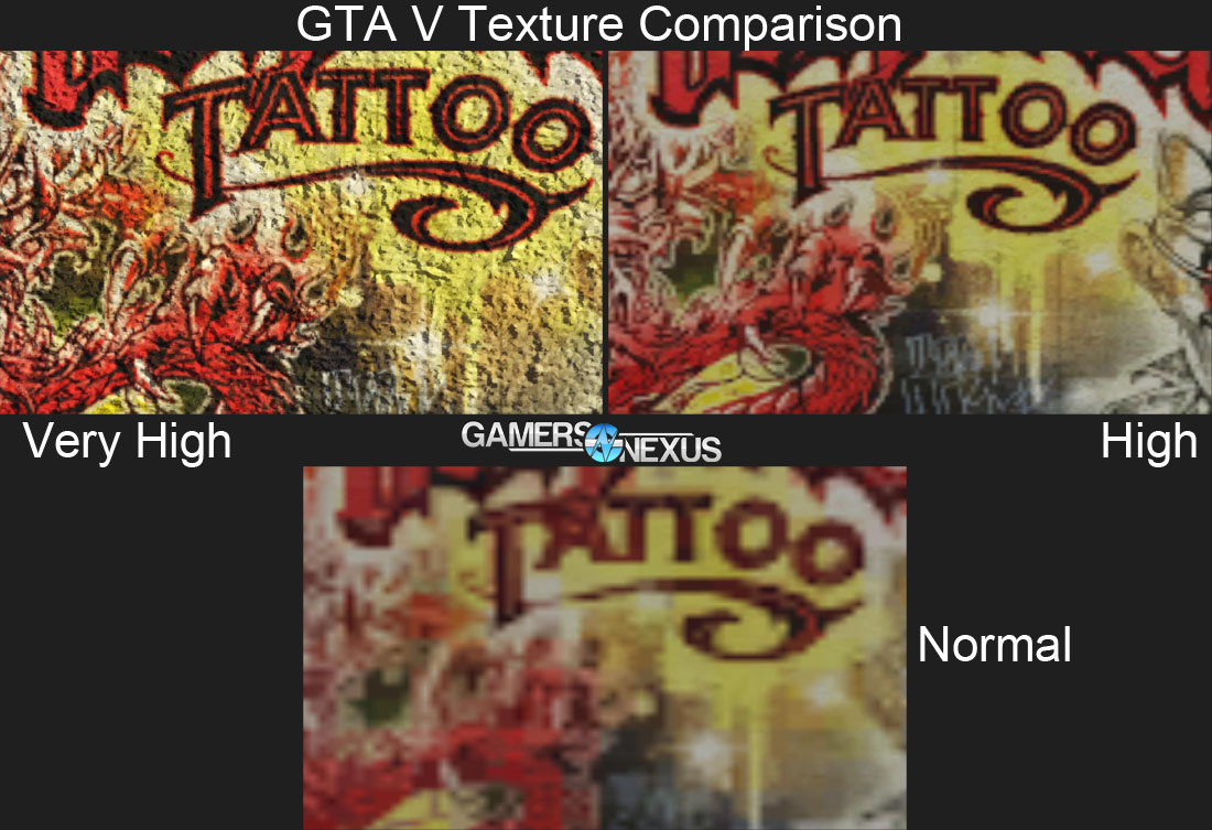 gta v texture quality screenshot comparison performance impact gamersnexus gaming pc. Black Bedroom Furniture Sets. Home Design Ideas