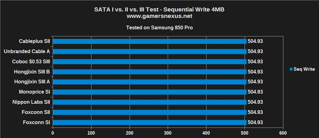 sata-cables-test2
