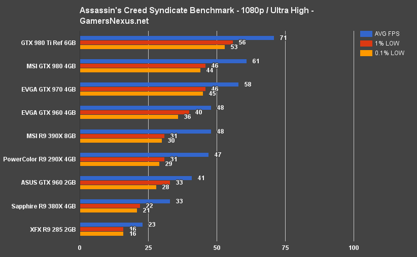 ac-syndicate-bench-1080-ultra-high