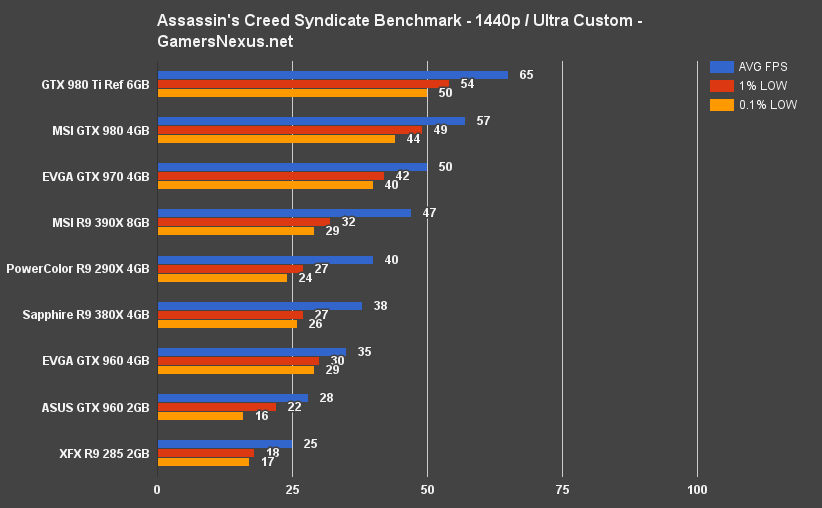 ac-syndicate-bench-1440-ultra-high