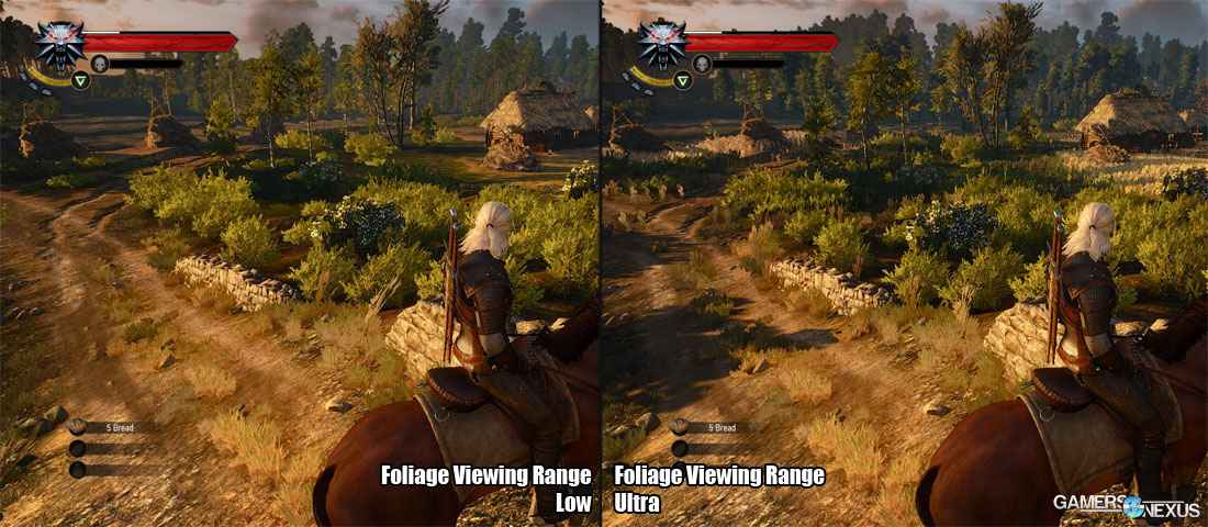 The Complete Witcher 3 Graphics Optimization Guide