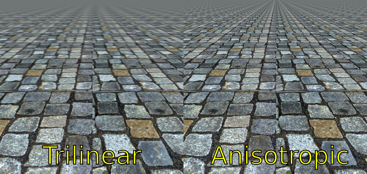 aniso-filtering