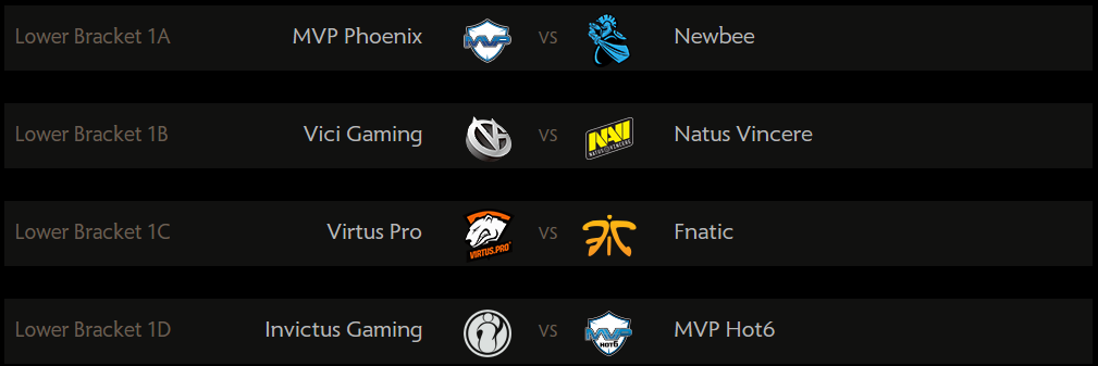 a beginner s guide to watching dota ti5 the world s biggest