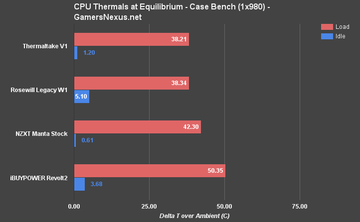 manta-temp-eq-cpu-comparison