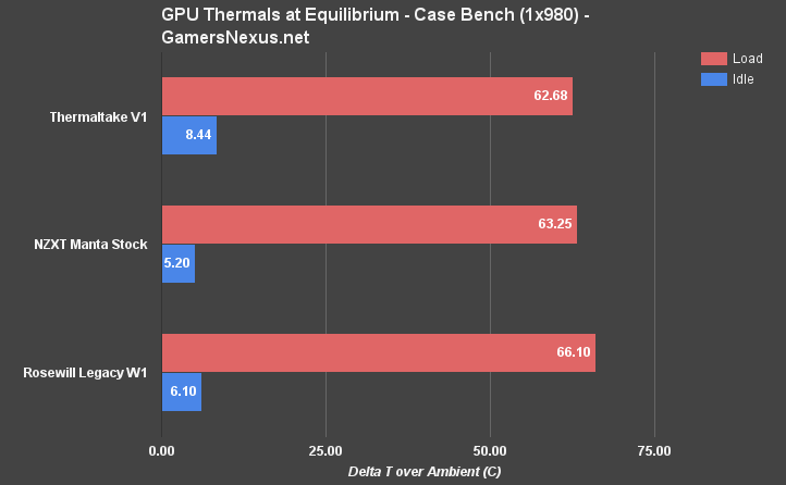 manta-temp-eq-gpu-comparison