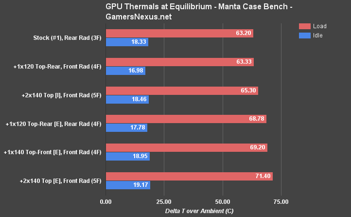 manta-temp-eq-gpu-configs