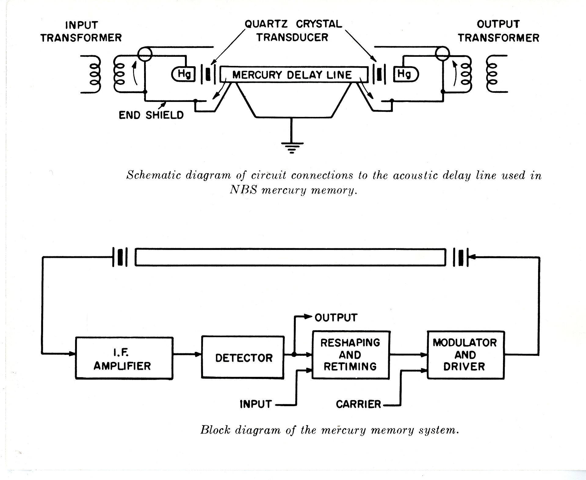 delay-line-memory-diagram