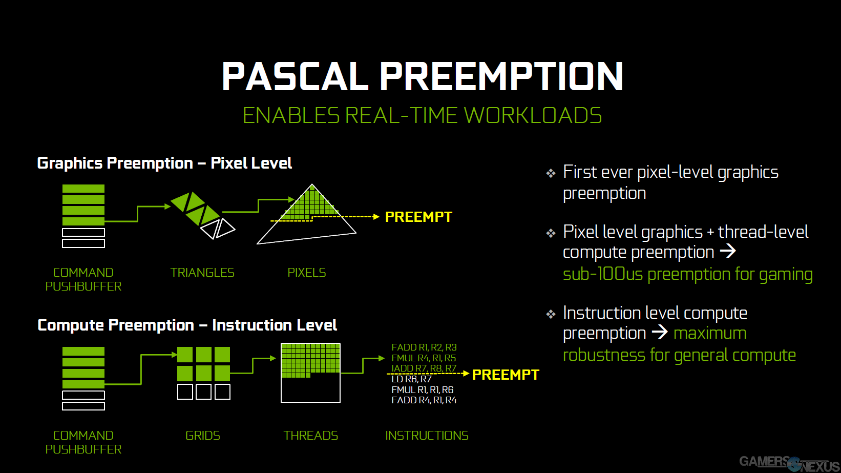 pascal-gp104-arch-06