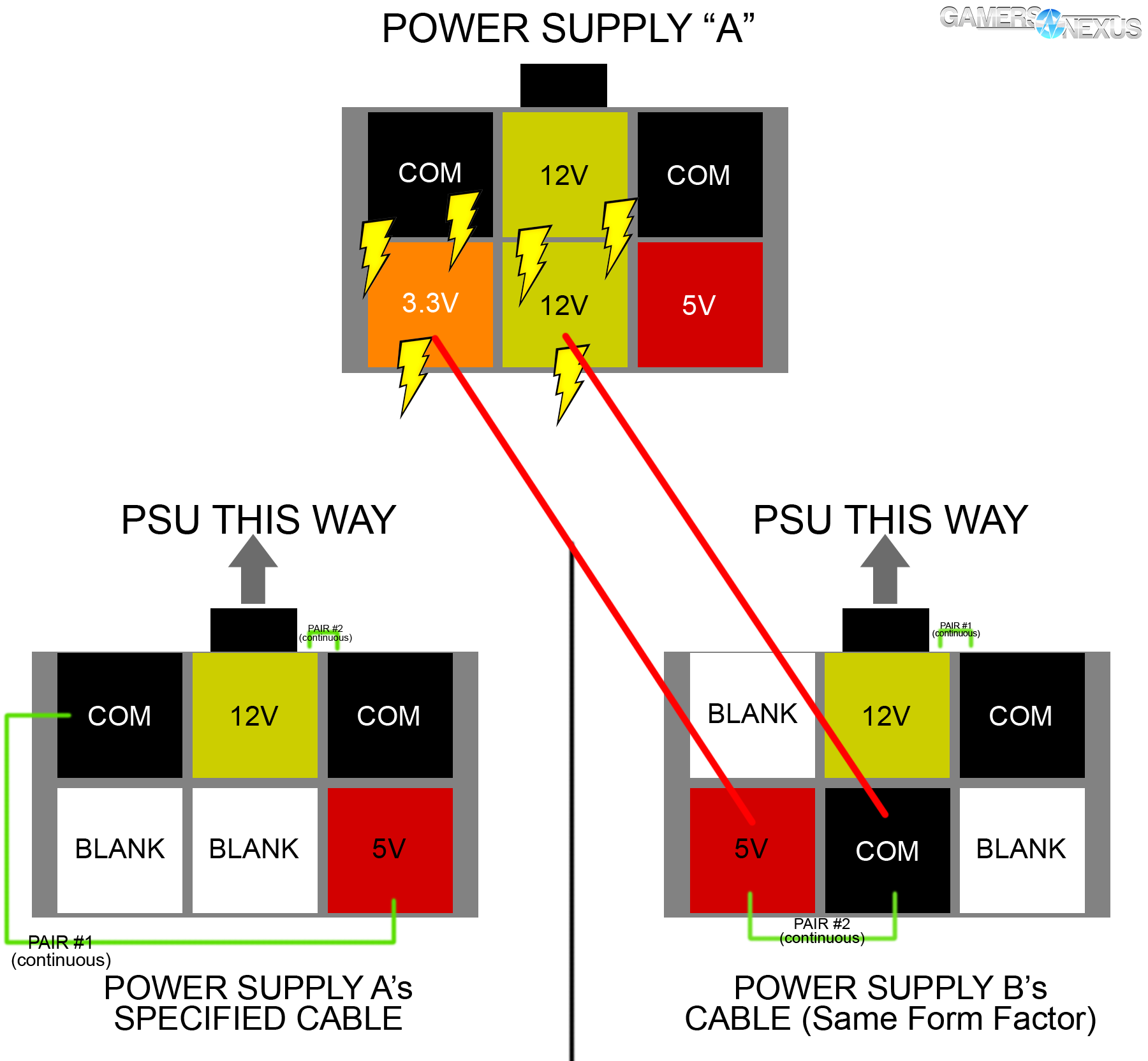 power-supply-cross 1