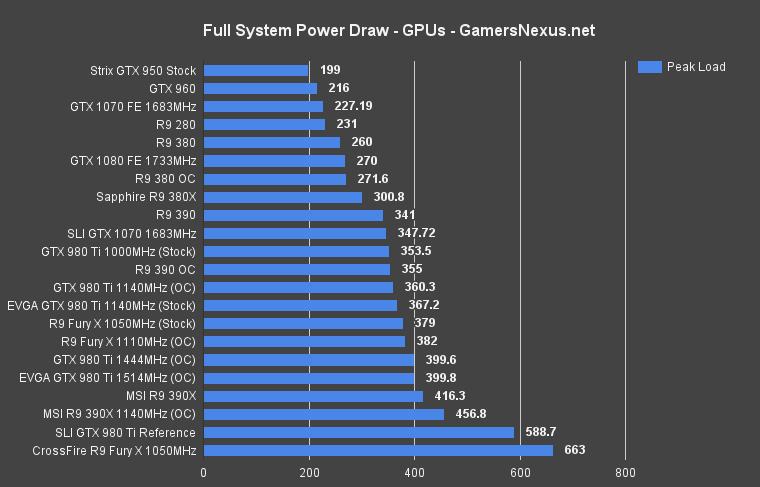 gtx-1070-sli-power-draw