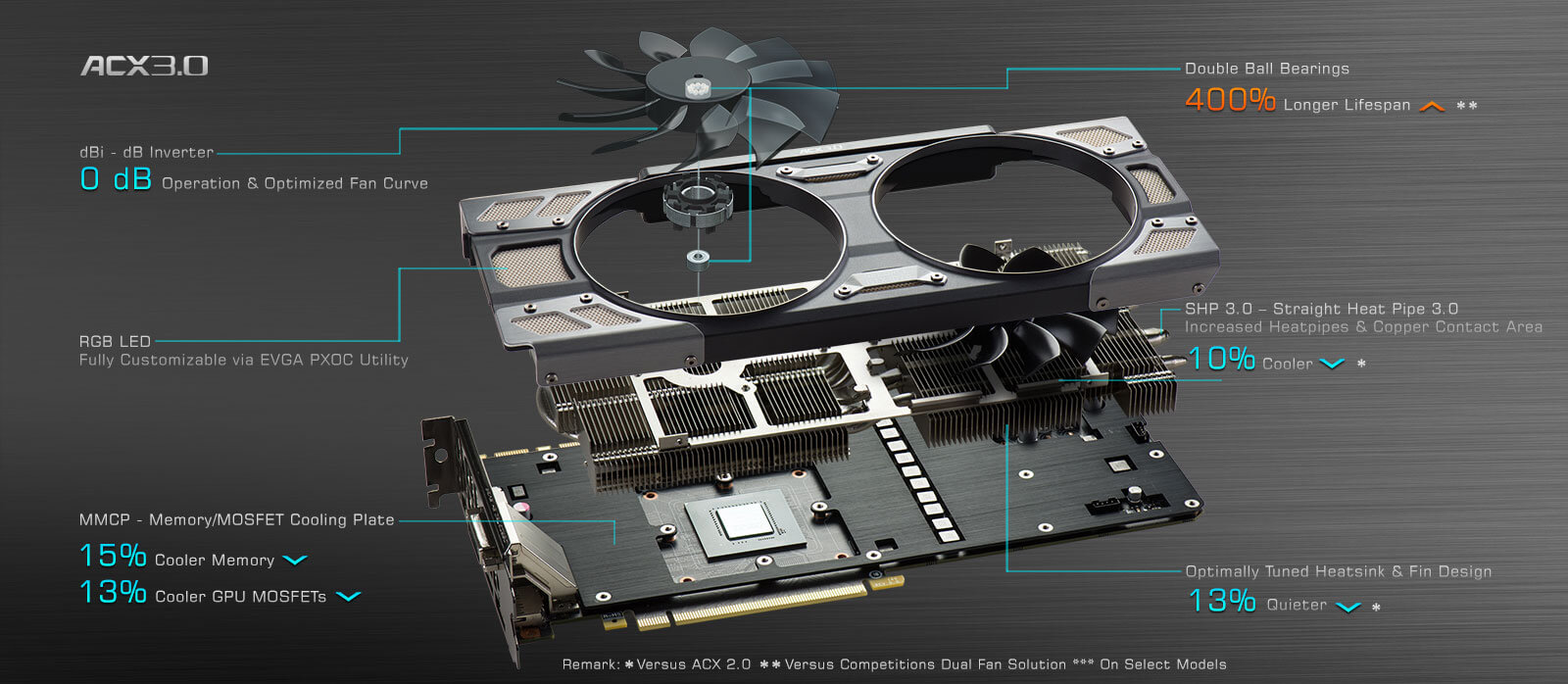 EVGA GTX 1070 SC Review & Overclocking Benchmarks | GamersNexus