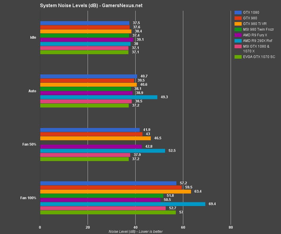 EVGA GTX 1070 SC Review & Overclocking Benchmarks