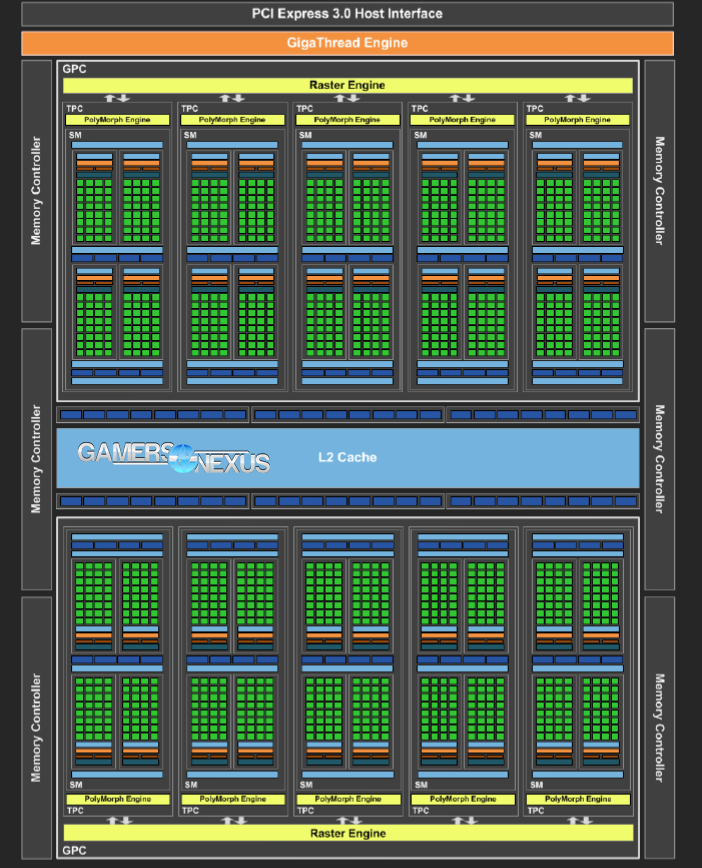 gtx-1060-block-diagram