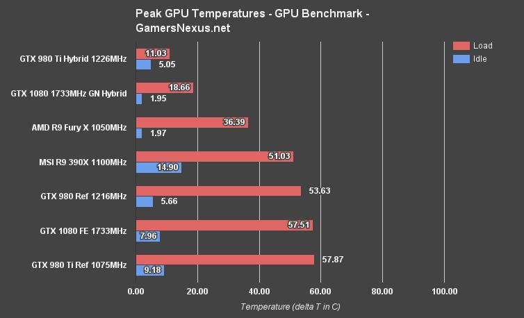 Nexus  Room Temperature