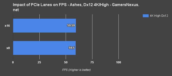pcie-lanes-ashes-dx12
