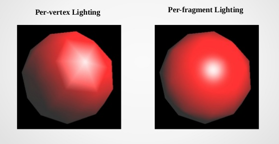 per-vertex-lighting