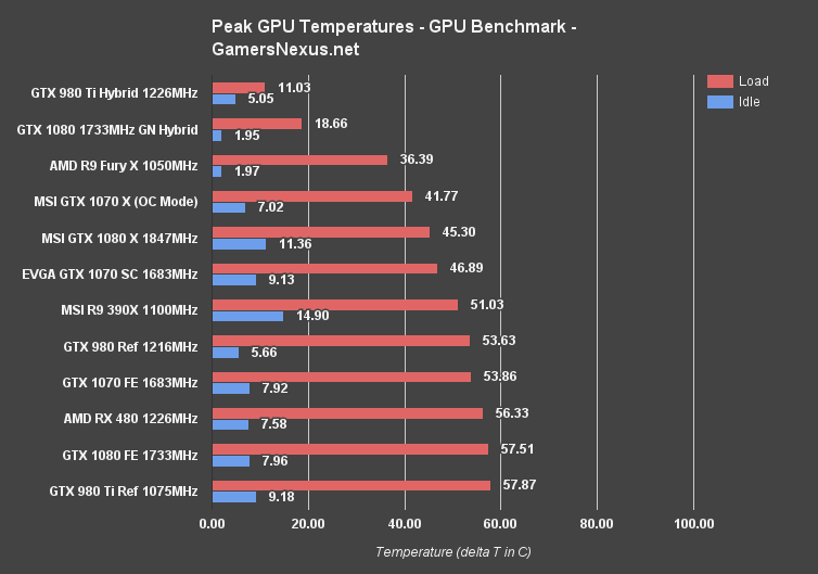 amd-rx480-review-thermals-eq