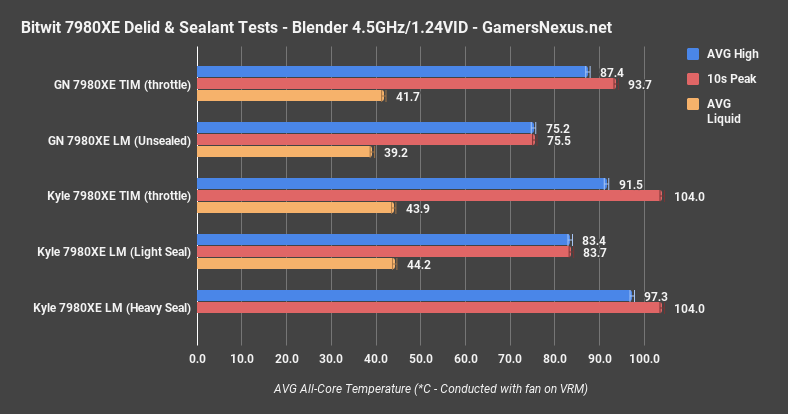 bitwit blender 4.5ghz fixed