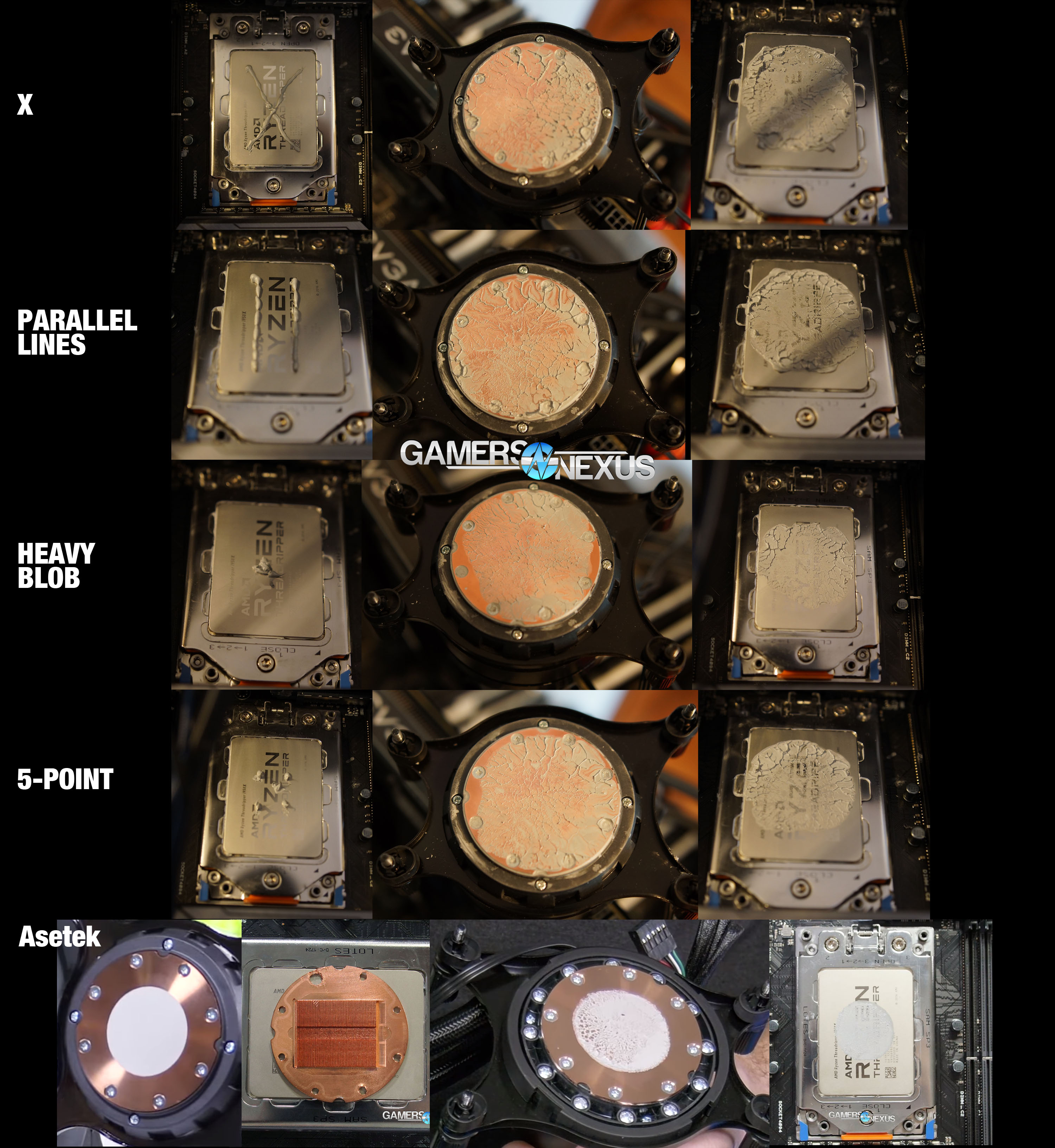 tpaste comparison threadripper