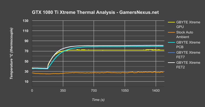 xtreme-1080ti-thermals-1