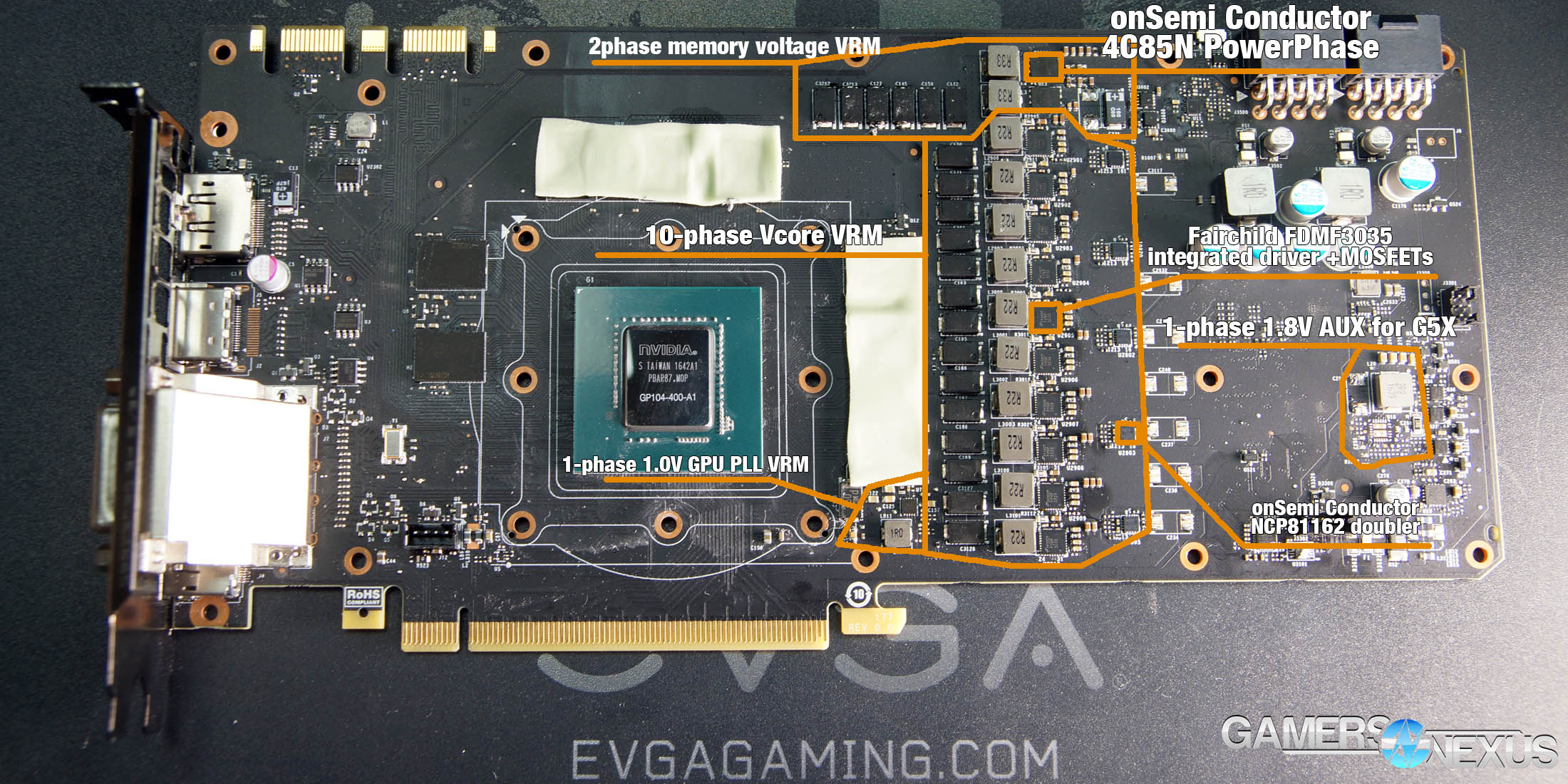 EVGA GTX 1080 FTW2 & SC2 ICX Review - Exhaustive Thermal
