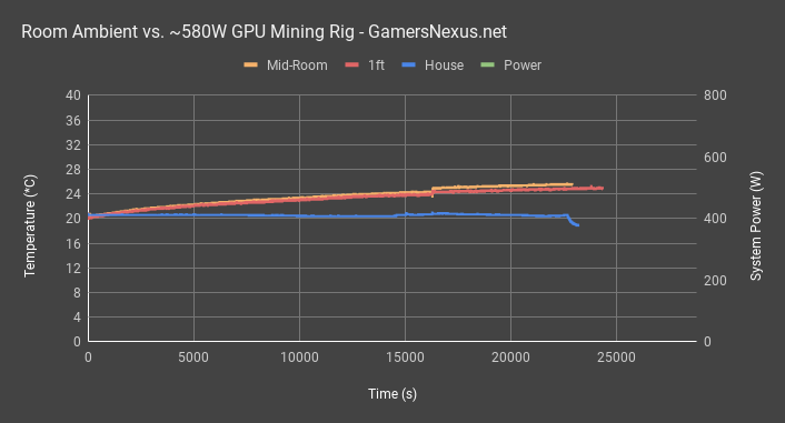 600w mining machine all temps