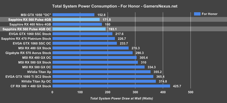 rx-560-power-draw-honor