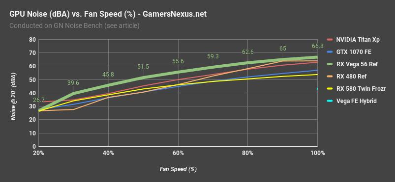 Vega 56 Review: BIOS Mods, Undervoltage, HBM vs  Core OC