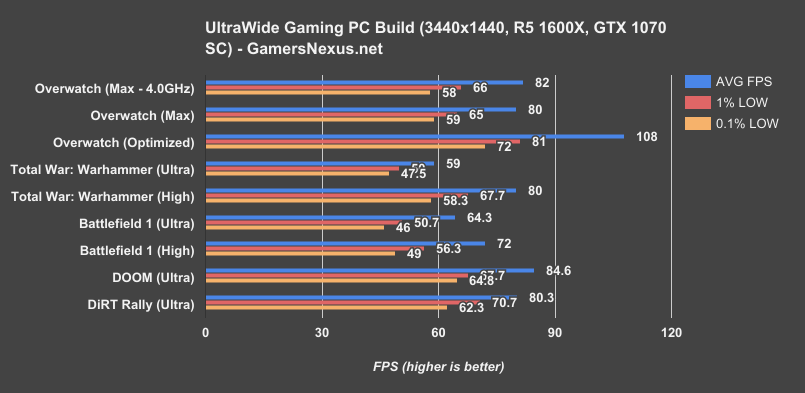 r5-system-build-gaming-fps