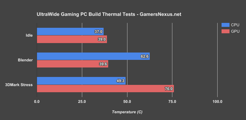 r5-system-build-thermals 2