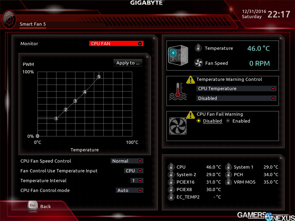 Gigabyte Z270x Aorus Gaming 7 Review The Impact Of