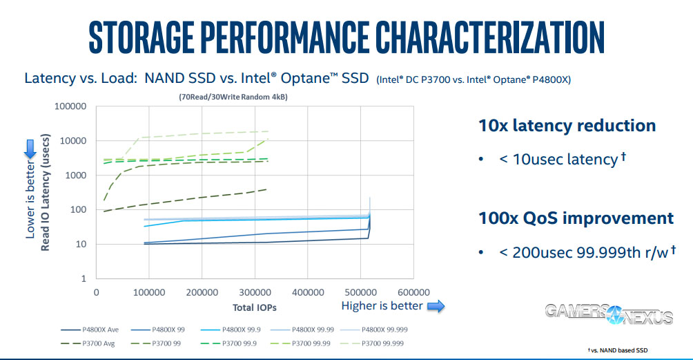 intel-optane-slide-3