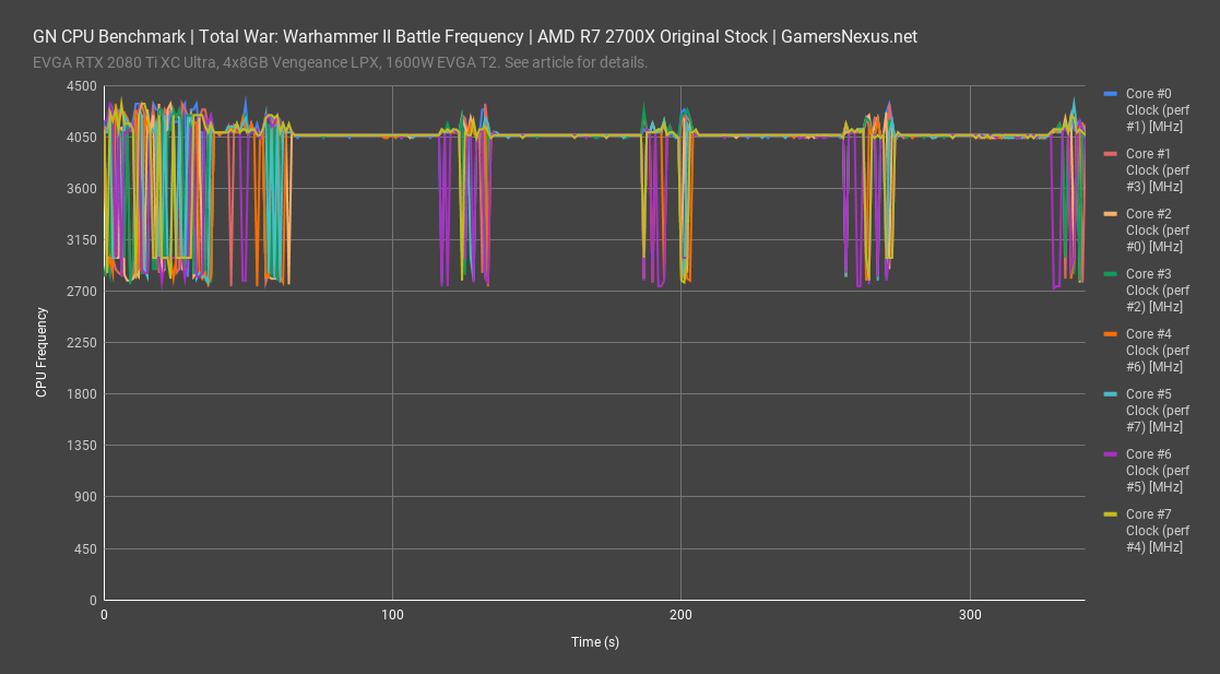 tww battle frequency comparison 2700x original