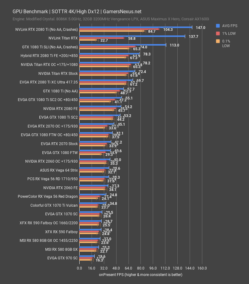 Nvidia 2060 Vs 1070