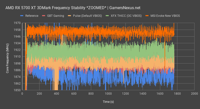 competitive frequency zoom all xfx thicc review