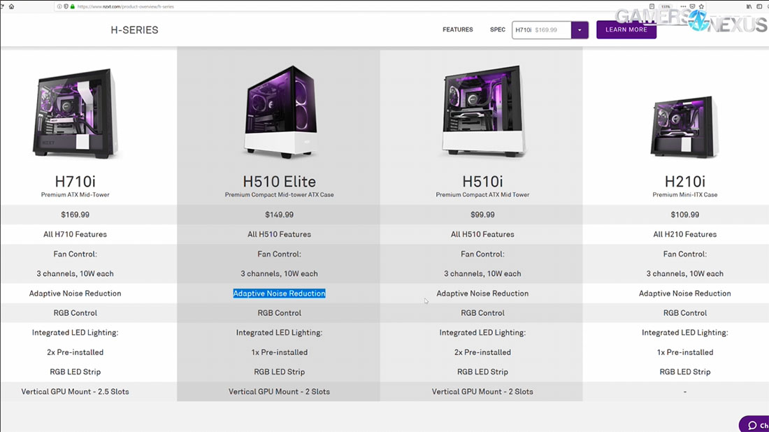 nzxt anr page
